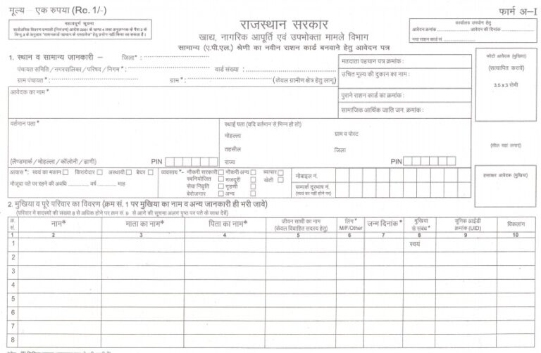 Rajasthan Ration Card Application Form Download