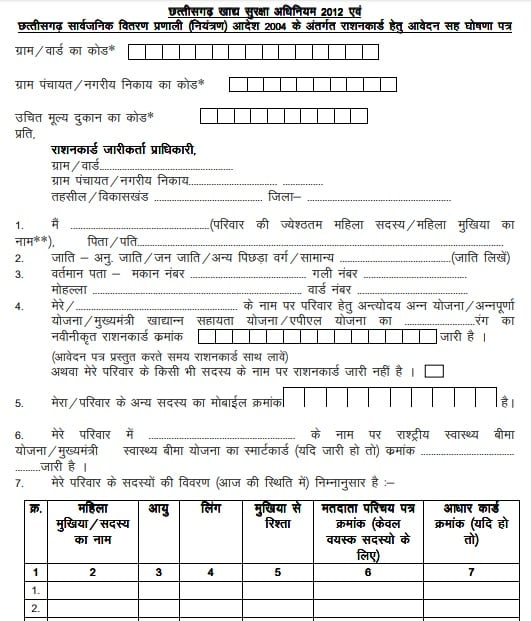 CG Ration Card Application Form Hindi Download