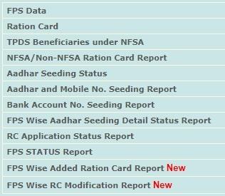 Haryana Ration Card List Online