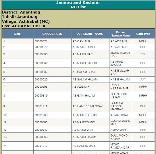 Jammu and Kashmir Ration Card List 2019