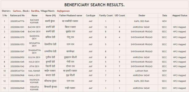 Jharkhand PDS e-ration card list