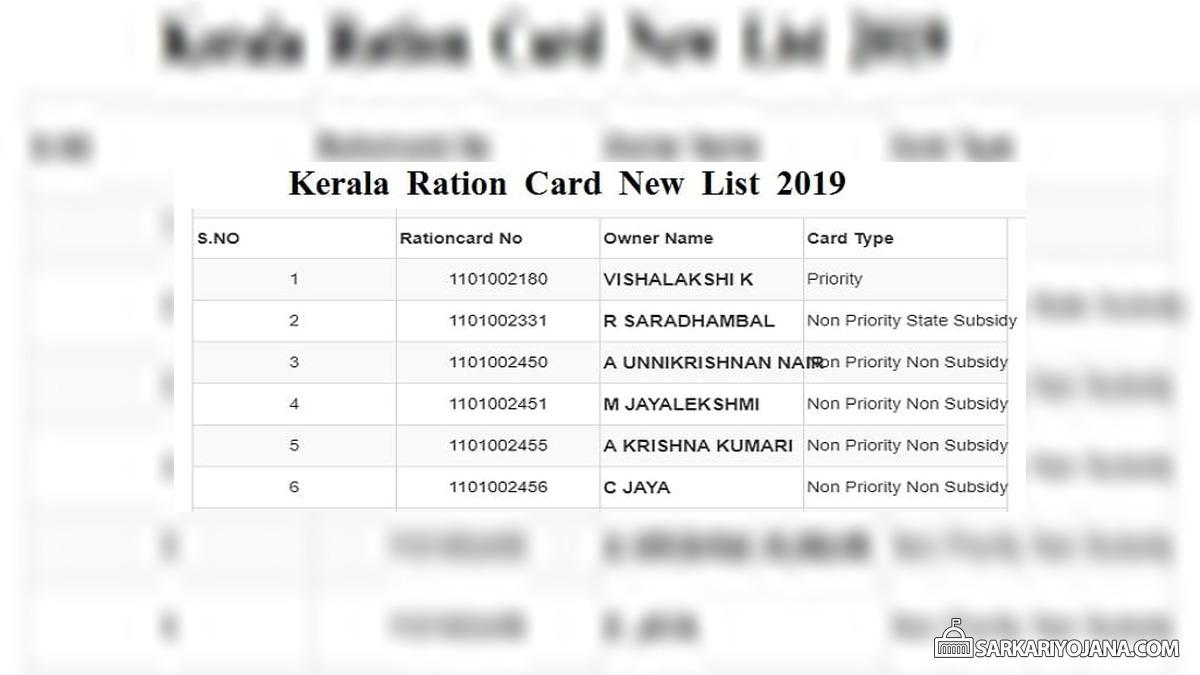 Kerala Ration Card List Download
