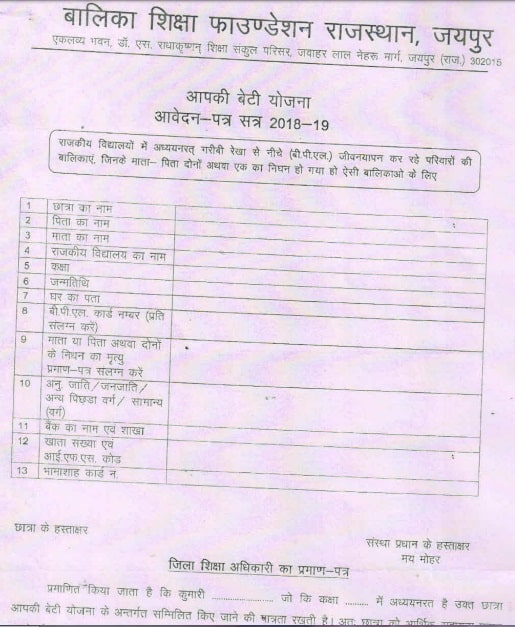 Rajasthan Aapki Beti Yojana Form PDF Download