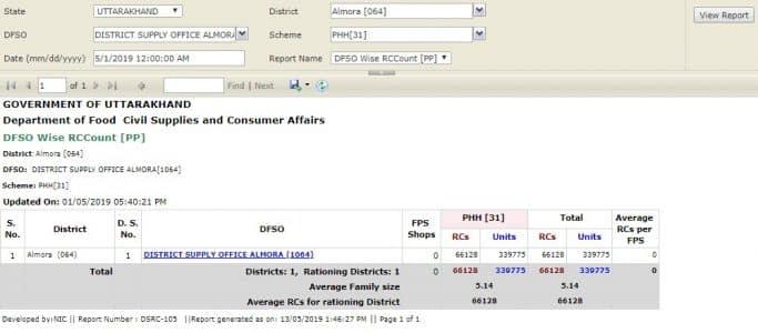 UK NFSA Ration Card List Report