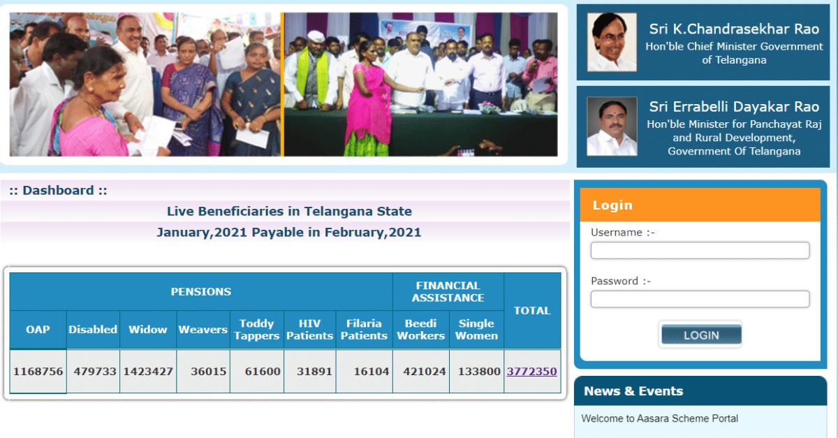 Telangana Aasara Pension Login Apply Online
