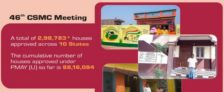 CSMC 46th Meeting – 3 lakh More Houses in Pradhan Mantri Awas Yojana Urban