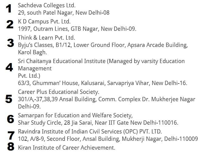Delhi Free Coaching Empanelled Institutes