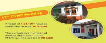 CSMC 47th Meeting – 1.3 lakh More Houses in PM Awas Yojana Urban (PMAY-U)