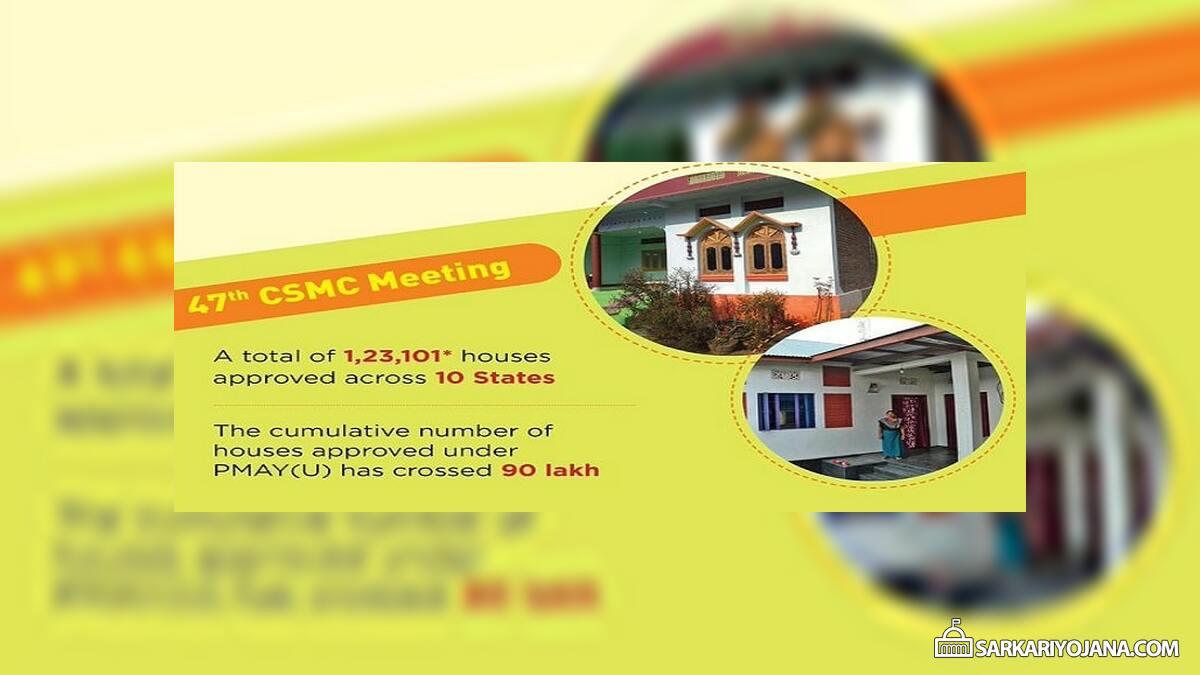 CSMC 47th Meeting PMAY Urban