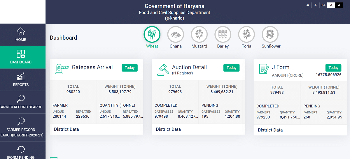 e-kharid Haryana Gov In Dashboard