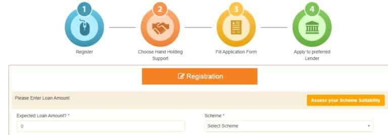 Mudra Loan Online Registration Form