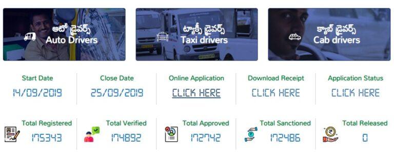 AP YSR Wahna Mitra Online Application Form