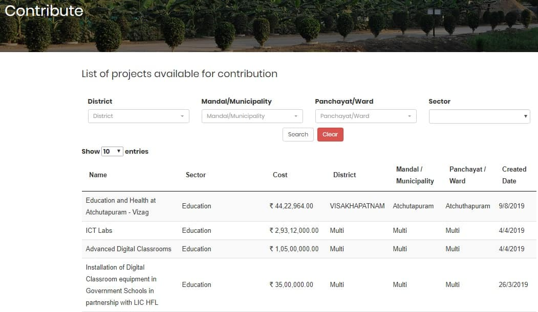 Connect to Andhra Portal Registration Contribution