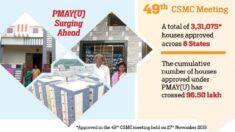CSMC 49th Meeting – 3.31 lakh More Houses in PM Awas Yojana Urban (PMAY U)