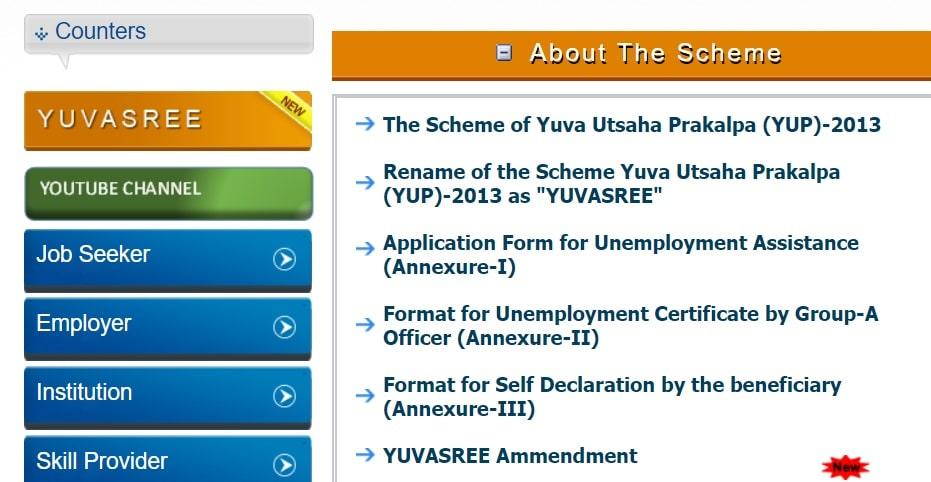 Yuva Utsaha Prakalpa Annexure Download