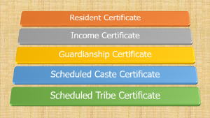 Odisha Caste Income OBC Residence Certificate Online