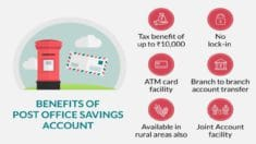 Post Office Savings Account Interest Rate 2021 / Calculator / Tax Benefit / ATM Card