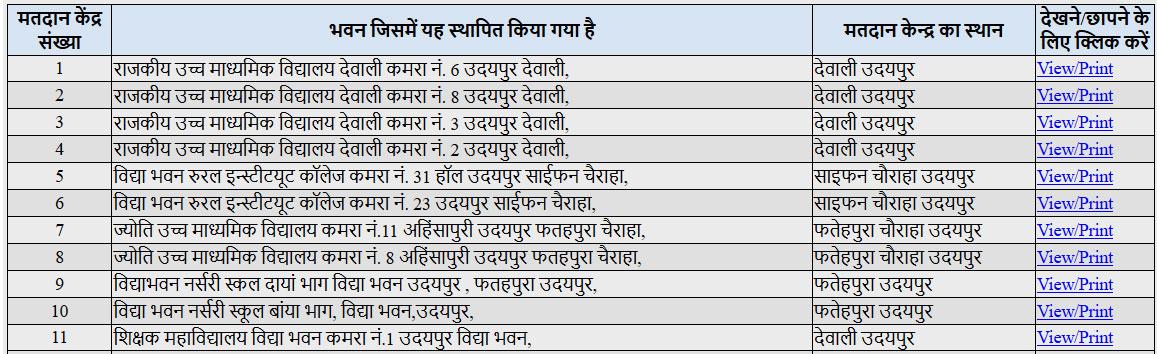 Rajasthan Voter List PDF