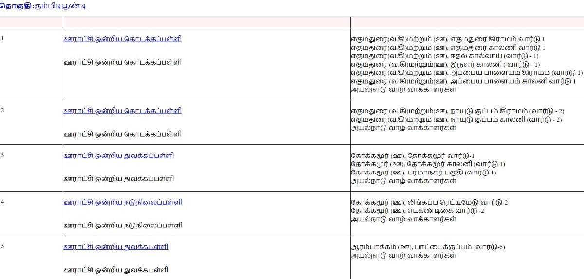 Tamil Nadu Voter List Polling Station Wise
