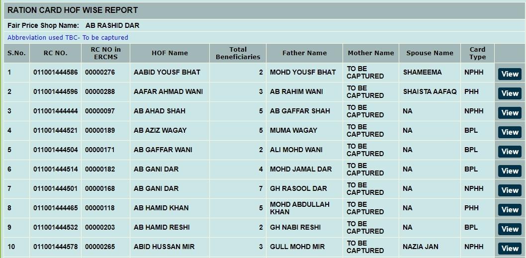 Jammu Kashmir Ration Card List Village WIse