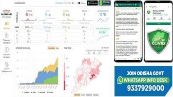 odisha covid dashboard app helpline