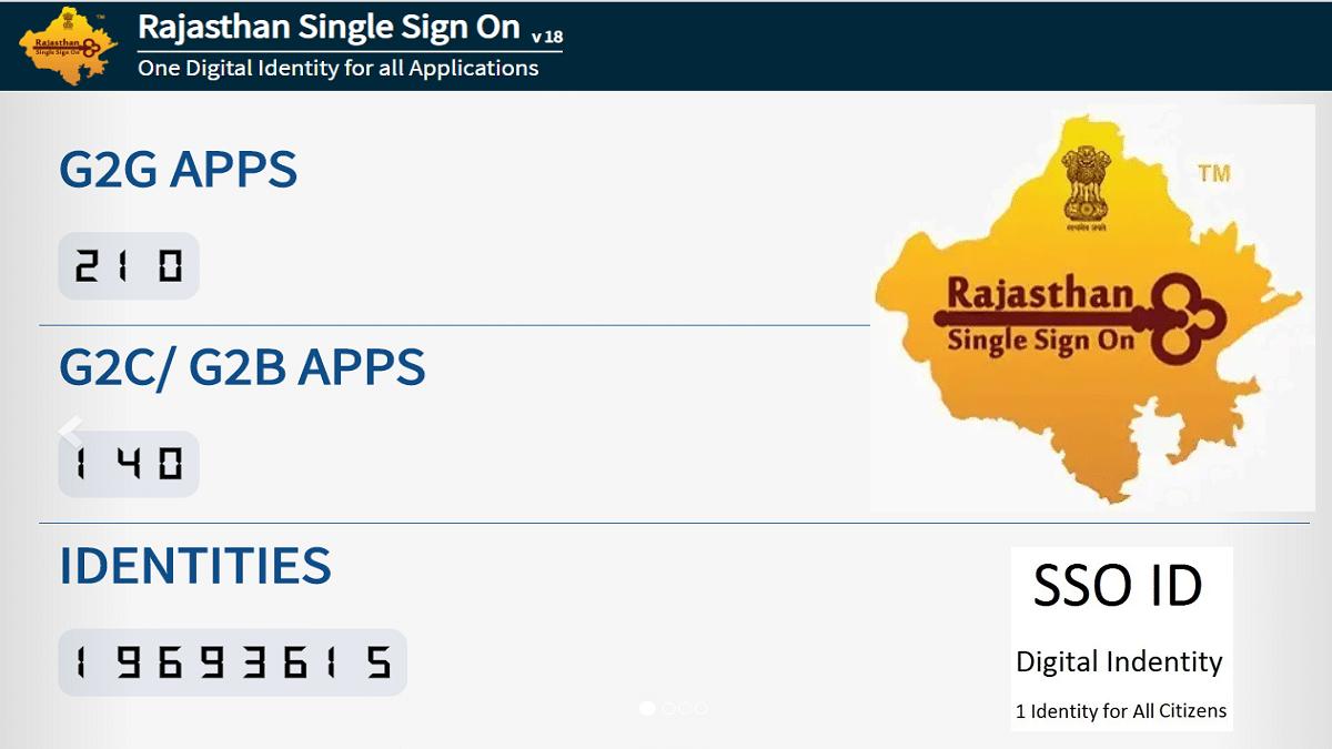 Rajasthan SSO ID Online Registration Login