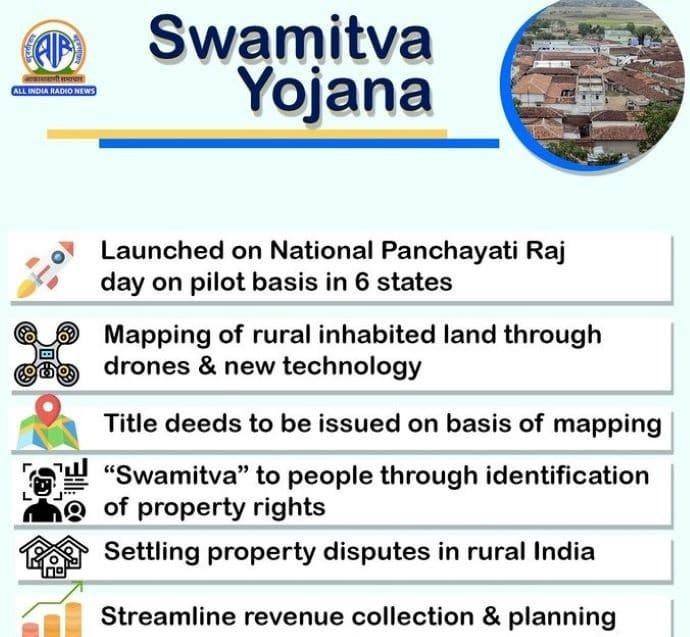 PM Swamitva Yojana 2020