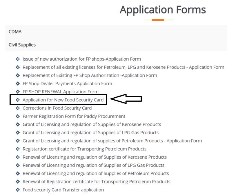 Telangana Civil Supplies Department Application Form