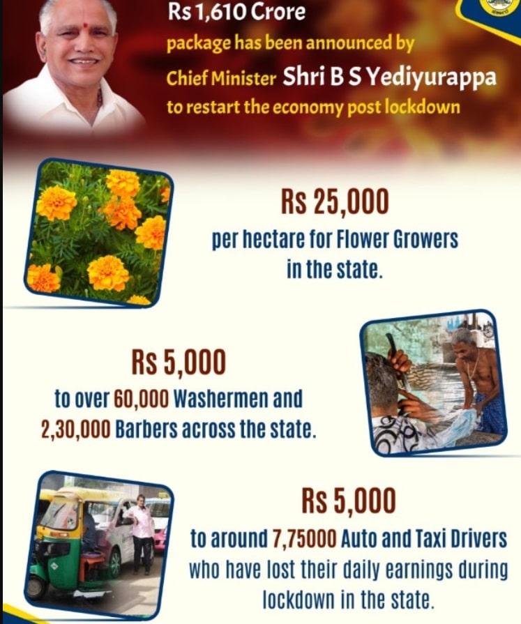 Karnataka Rs. 5,000 Scheme Driver Barber Dhobi