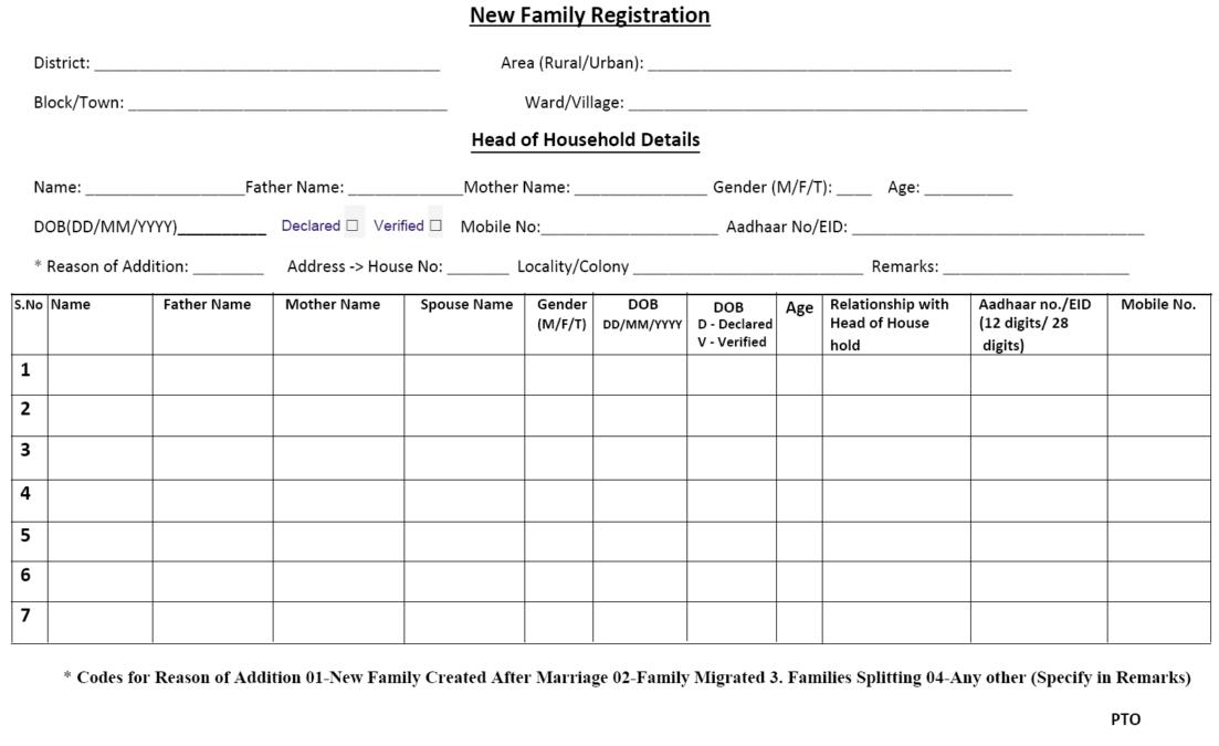 Haryana Parivar Pehchan Patra Application Form
