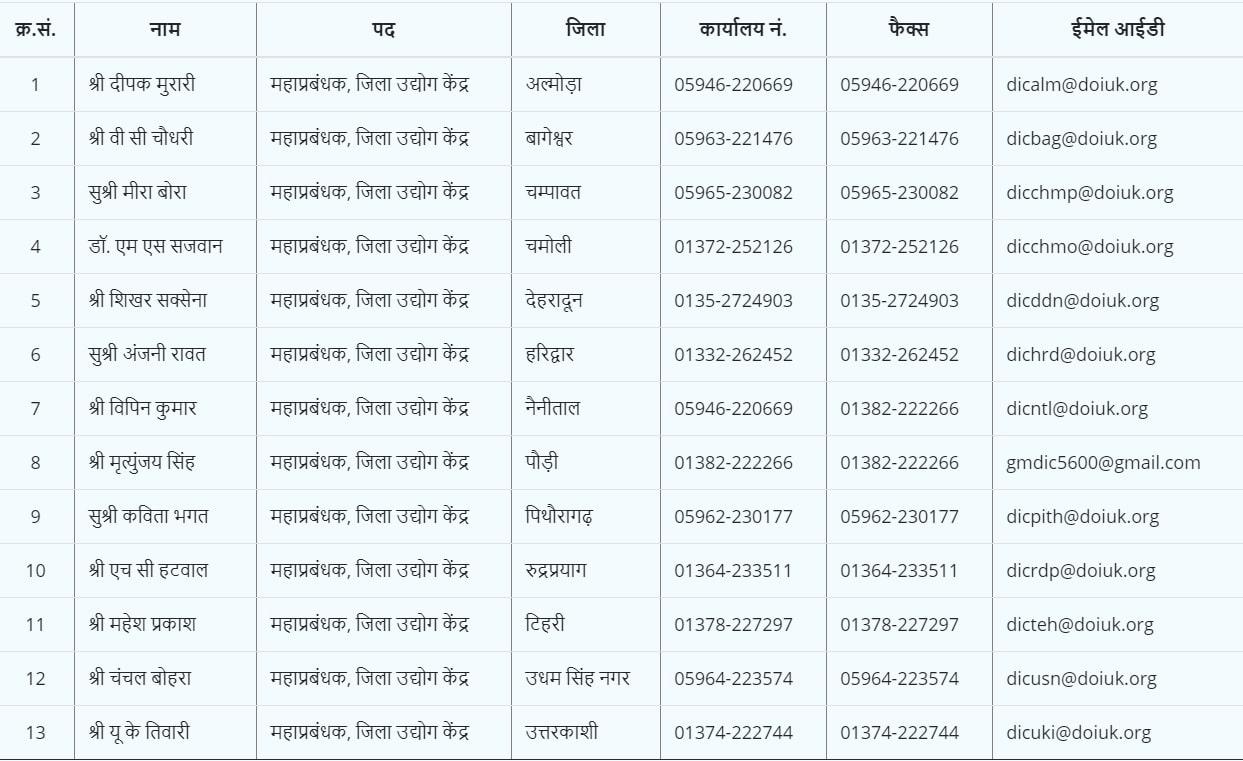 Uttarakhand CM Swarojgar Yojana Helpline Number