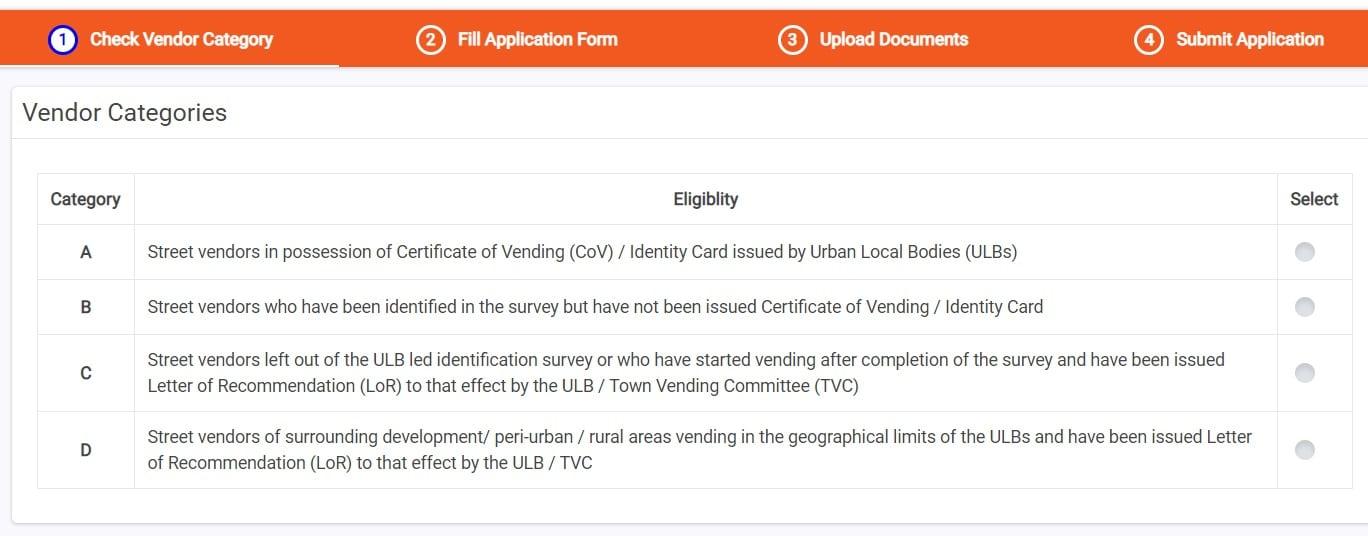 Vendor Categories Loan PM Sva Nidhi Scheme