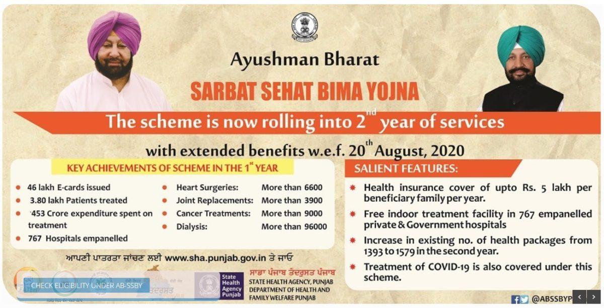 Ayushman Bharat Sarbat Sehat Bima Yojana Progress
