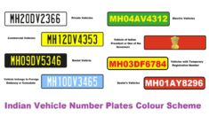 Indian Vehicles Number Plates Colour Scheme