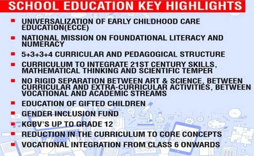 NEP 2020 School Education