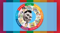 AP YSR Government Schemes List 2020 – YSR Navaratnalu Schemes