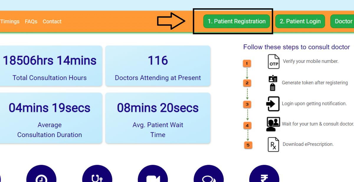 e sanjeevani opd portal homepage