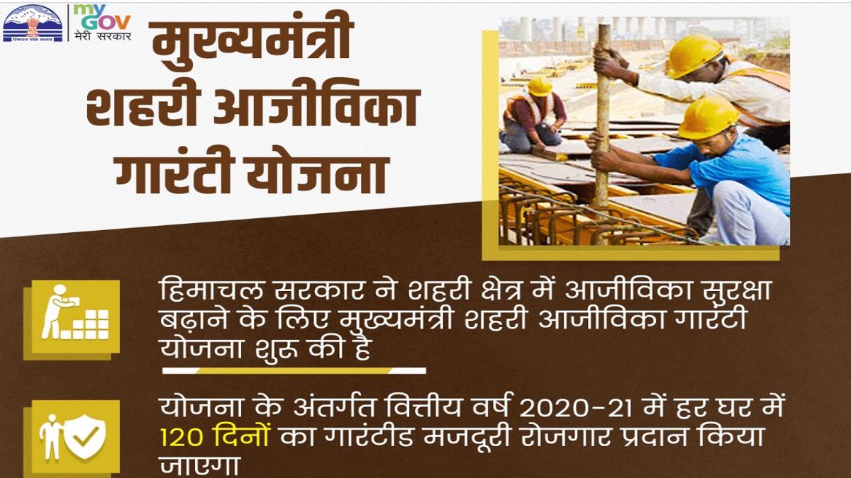 HP Mukhya Mantri Shahri Ajeevika Guarantee Yojna Application Registration