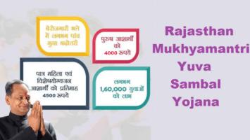 Rajasthan Mukhyamantri Yuva Sambal Yojana Apply