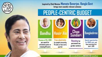 WB Chaa Sundari Scheme