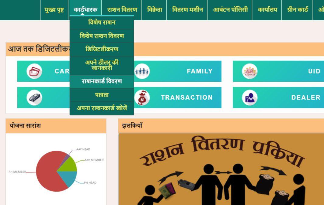 Aahar Jharkhand Cardholder Rationcard Details