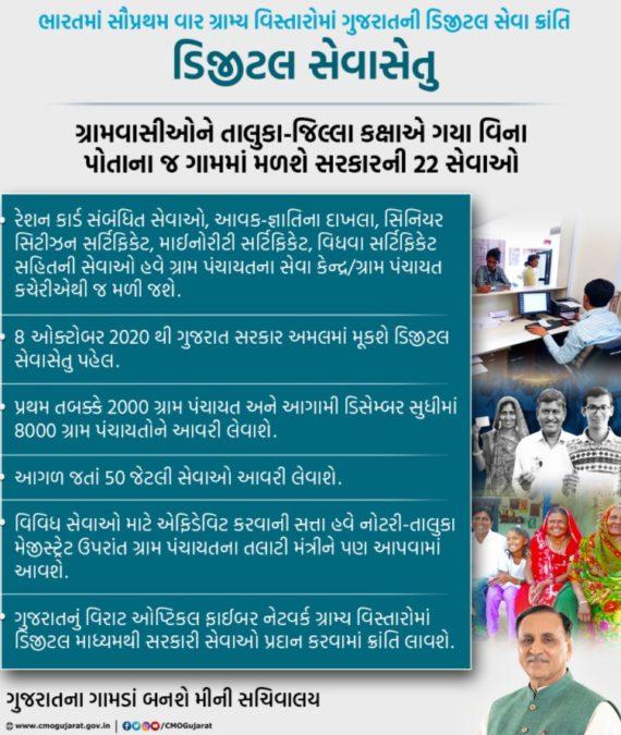 ડિજિટલ સેવા સેતુ ગુજરાત