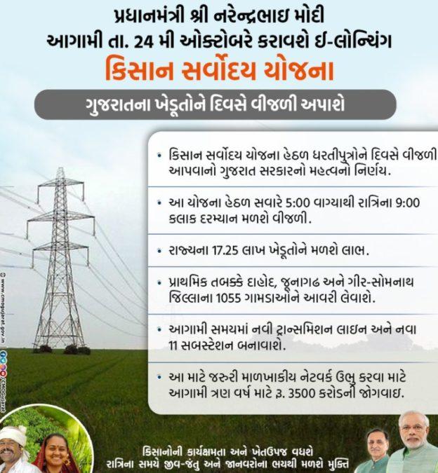 Gujarat Kisan Sarvoday Yojana Details