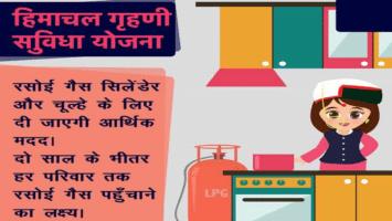 Himachal Grihini Suvidha Yojana Application Form PDF Download Online