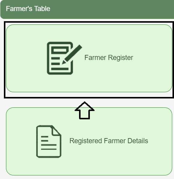 हरियाणा बागवानी योजना पोर्टल किसान रजिस्टर
