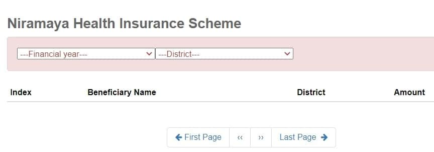 Niramaya Health Insurance Scheme List Beneficiaries