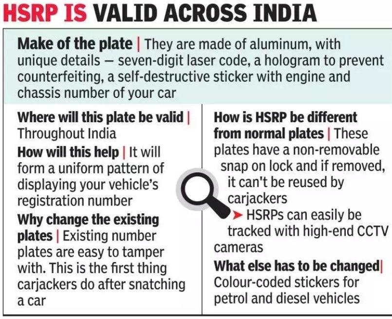 HSRP HR Apply Online Mandatory