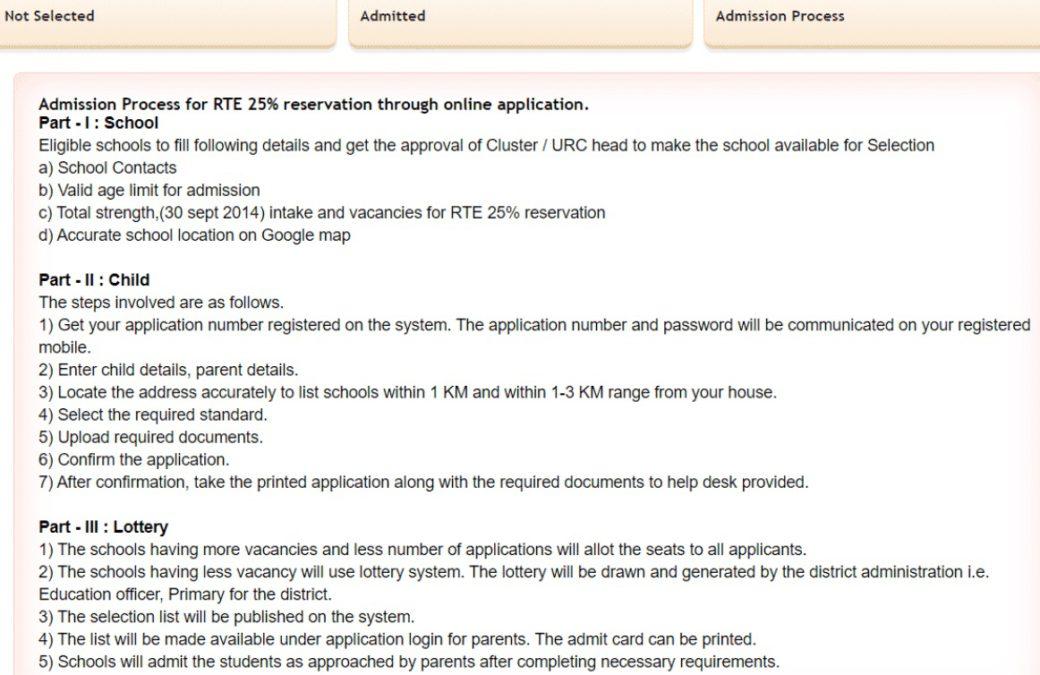 RTE Maharashtra 2021-22 Admission Process