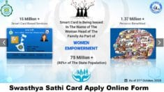 [Apply Online] WB Swasthya Sathi Card Application Form / Hospital List 2020-2021 / Package List / Login / Find Your Name & Details