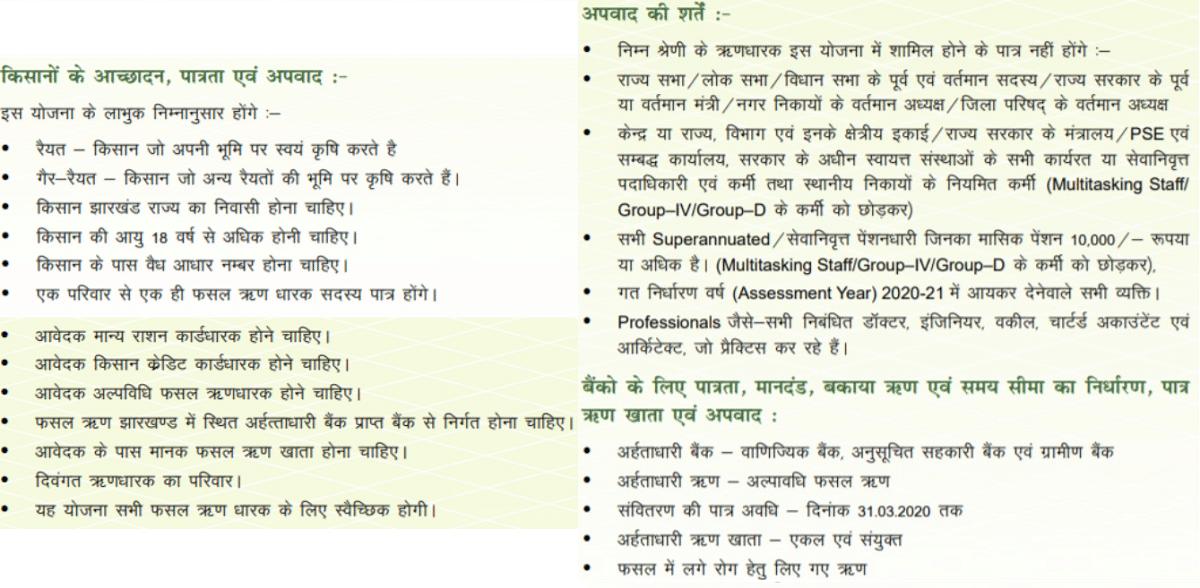 Jharkhand Krishi Rin Mafi Yojana Eligibility Criteria